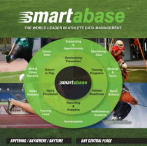 Smartabase Athlete Monitoring System