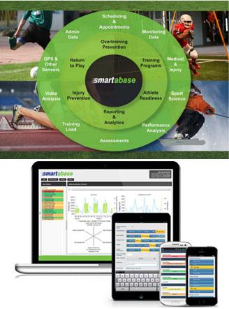 Smartabase software