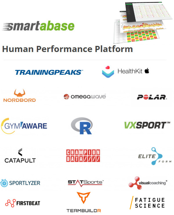 Smartabase & Apple Health, Training Peaks, Polar etc.