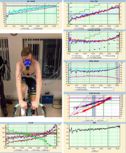 VO2max Test: results
